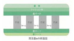 清活畳04
